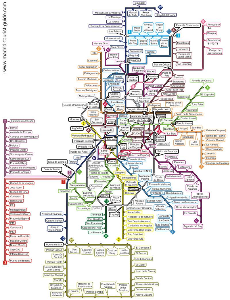 Subway Madrid Map.Madrid Metro Map